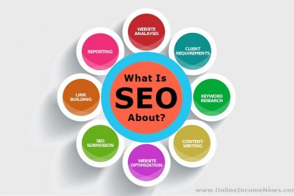 Create an SEO Strategy for 2020
